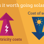 Solar PV prices at all time low: time to go solar!