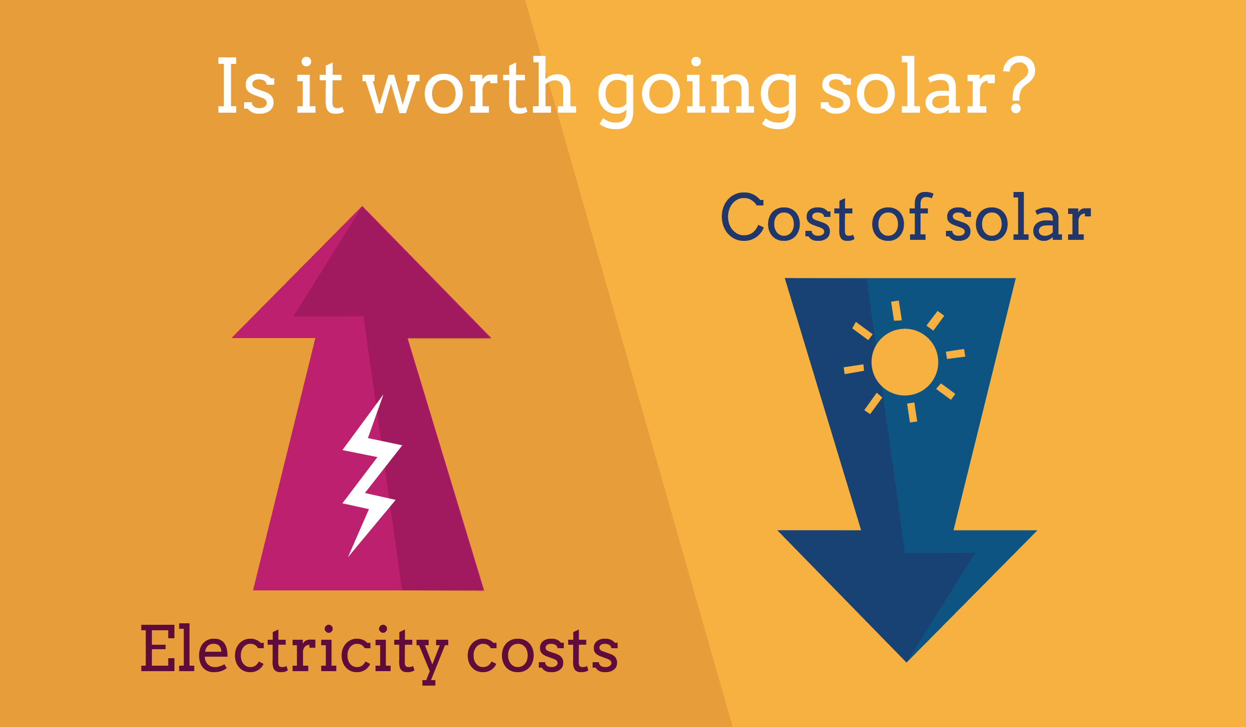 Solar Pv Prices At All Time Low Time To Go Solar